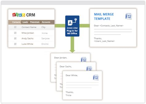 mail merge templates documents zoho crm plugin for