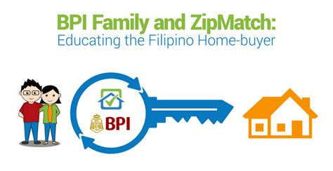 bpi family housing loan bpi family savings bank housing loan 28 images 102 paseo dreams come true hello