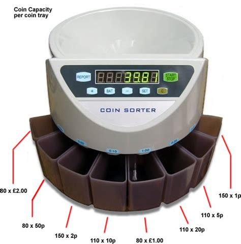 coin counter coin counter 28 images 5 best coin counter machines