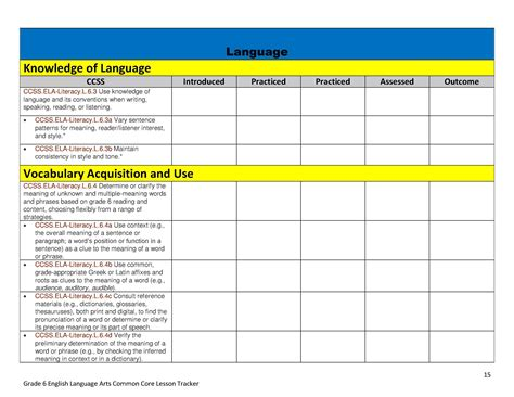common ela lesson plan template sle of a standard lesson plan new calendar template site