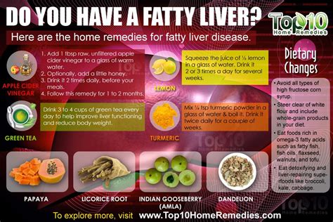 Home Detox Remedies For Liver by Home Remedies For Fatty Liver Disease Remedies And