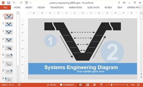 Systems Engineering V Model Diagram Template For Powerpoint Vee Diagram Template