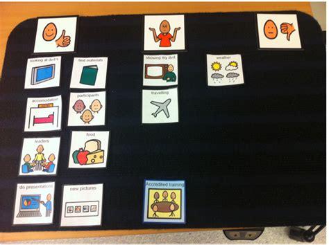 Talking Doormat talking mats accredited