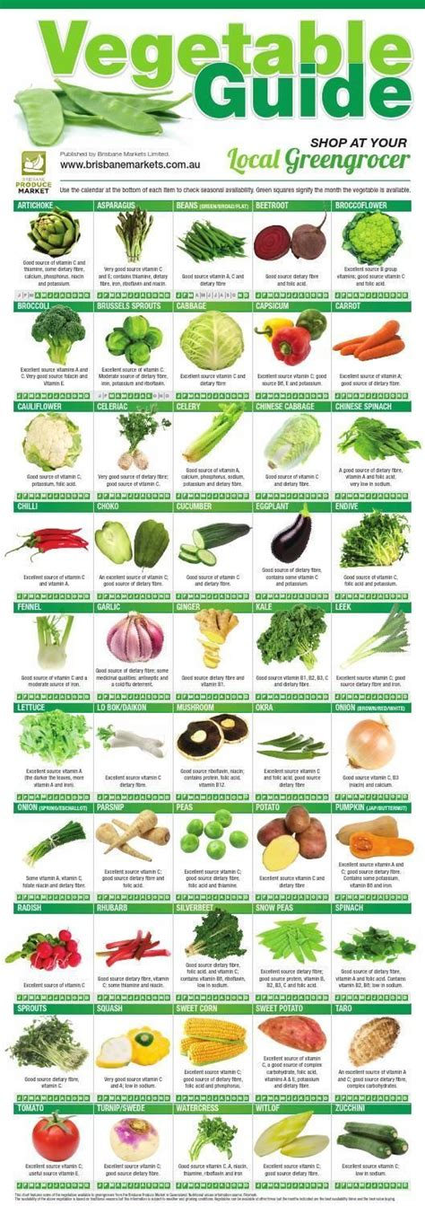 vegetables chart brisbane produce market vegetable guide fruits and