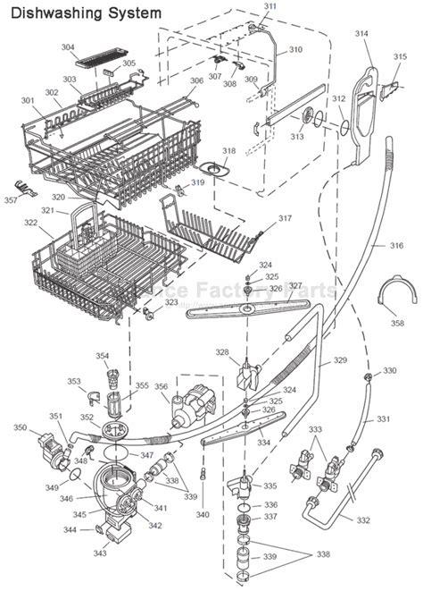 Dishwashers Asko Dishwasher Parts