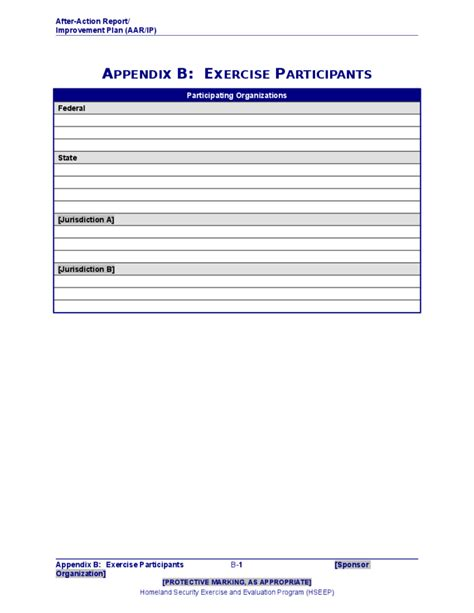 after templates after report plan template free