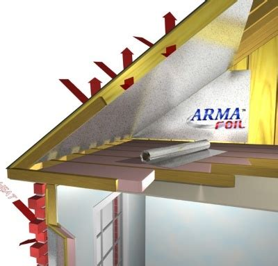 reflective paint vs foil attic foil radiant barrier what is a radiant barrier radiant barrier information