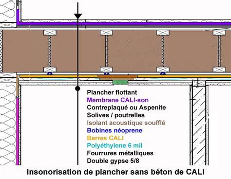 Insonorisation Plafond by Insonorisation De Plancher De Condo Avec Ou Sans B 233 Ton