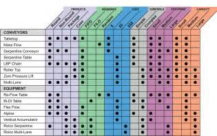 8 best images of making a matrix chart sample blank