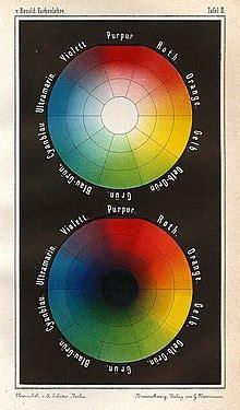 color wheel definition color wheel