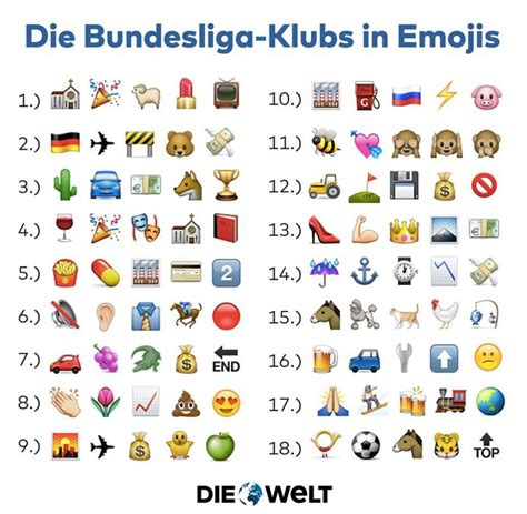 Auto Logos Quiz 2 0 Lösung by Fu 223 Ball Alle Bundesliga Klubs In Emojis Die L 246 Sungen Welt