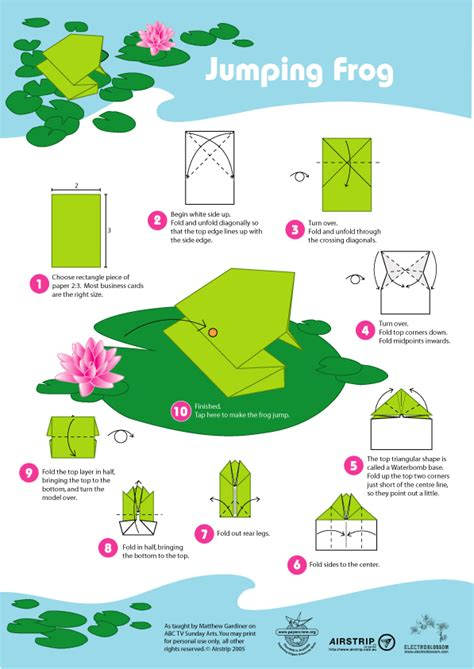 Origami Frog Steps - storytelling crafts and two frogs a story from