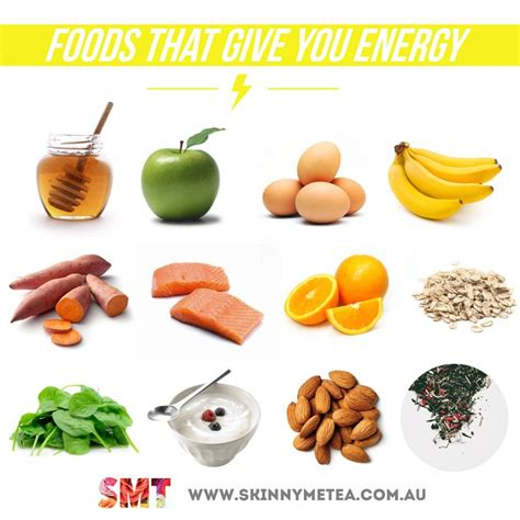 do healthy fats give you energy shakes that give you energy