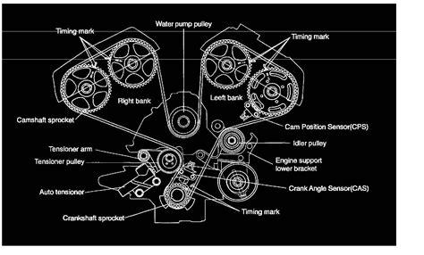 kia sorento engine timing diagram free wiring
