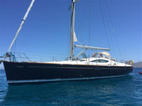 catamaran ventures online test recent blog posts