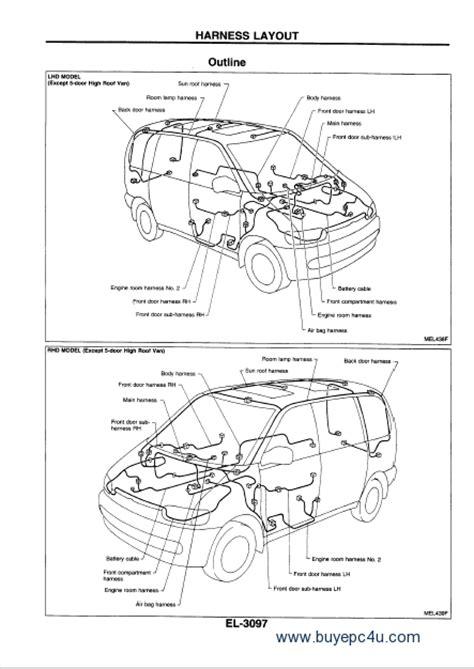 nissan serena wiring diagram repair wiring scheme