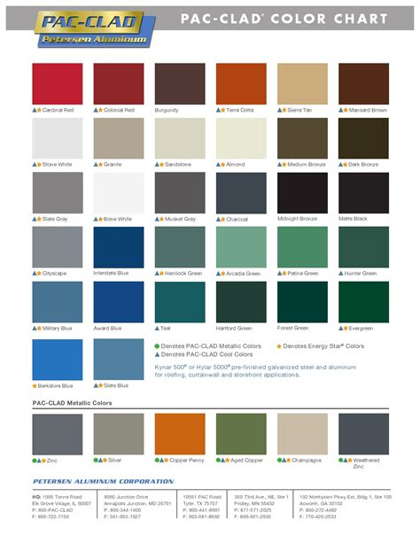 newcomer architectural products inc color sle request