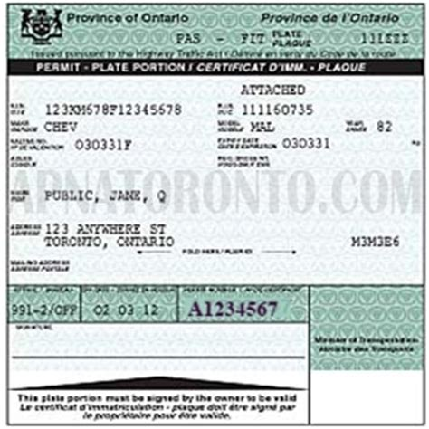 Image Gallery ontario vehicle insurance