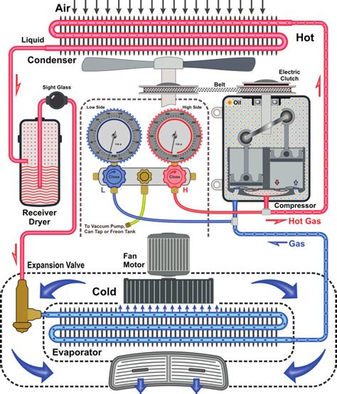 car ac working diagram wiring diagram