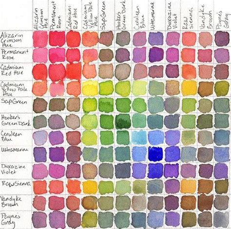 paint mixing colors color mixing chart i like how one watercolor dab is