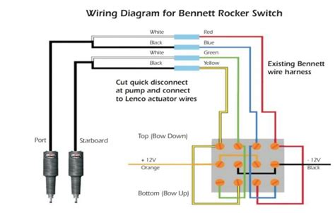 28 Lenco Trim Tabs Wiring Diagram