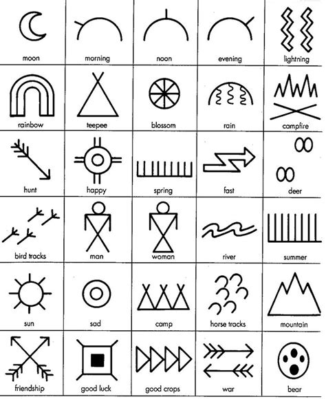 native american symbols what do they mean best 20 symbols ideas on pinterest