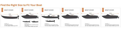 small boat motor covers classic accessories dryguard heavy duty
