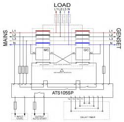 automatic transfer switch controller ats004sp build your