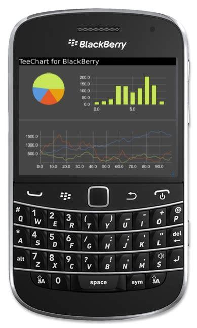 themes blackberry jar steema charting for blackberry with teechart