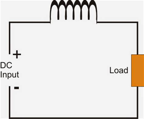 behavior of inductor for dc supply inductors in ac dc circuits explained circuit diagram centre