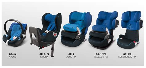 Auto Kindersitz Ab 6 Jahre by How Long Can A Child Safety Seat Actually Be Used For