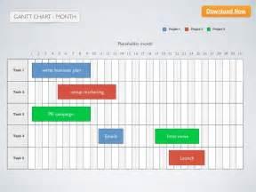 keynote gantt chart template keynote template gantt chart month