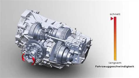 Audi A4 Multitronic Getriebe Lwechsel by Antrieb Audi Technology Portal