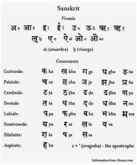 tattoo meaning in kannada pinterest the world s catalog of ideas