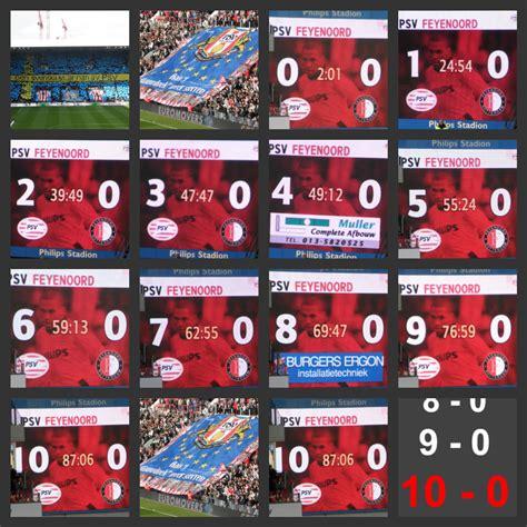 zoadores com 5 0 this is zuera 10 graficos que o ibge tem inveja 5 jaar na de historische 10 0 overwinning psv inside