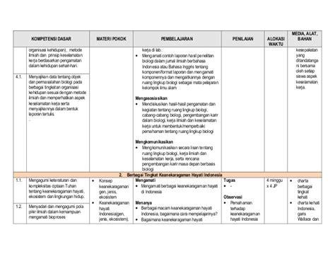contoh laporan jurnalistik contoh laporan pengamatan bahasa indonesia kelas 8