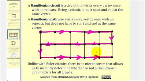 graph theory integrated circuits graph theory hamiltonian circuits and paths
