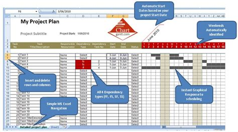 simple gantt chart template excel 2010 excel 2010 gantt chart template calendar template 2016