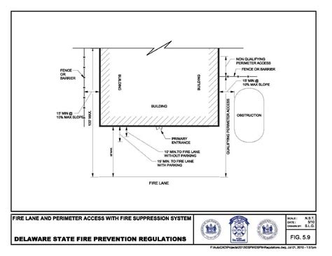 commercial model requirements fire extinguisher mounting height quotes