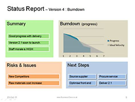 agile status report template status template be clear successful with status reports