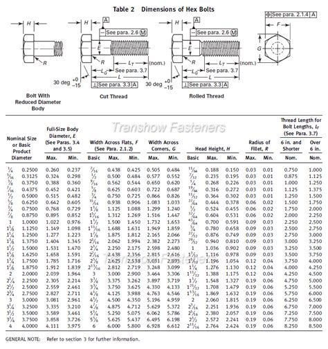 Mur M4 Hexagon Stainless standard asme b18 2 1 2010 unf threaded hex bolt buy hex