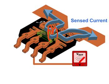 current sense chip resistor matronic electronic components