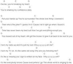 tattooed heart chords with capo rixton wait on me chords capo 2 music pinterest