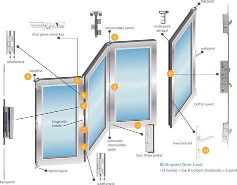 Exterior Wood Doors With Glass Panels euro vista fold aluminum doors euro wall systems