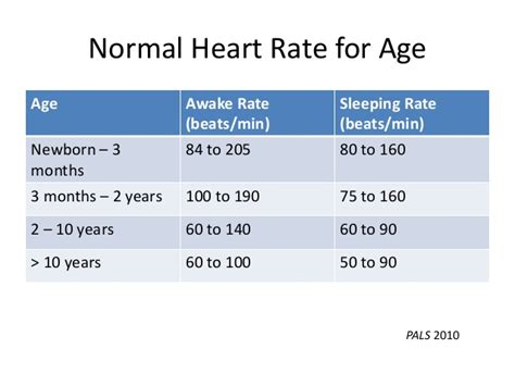 normal pulse pediatric normal rate chart motorcycle review and galleries