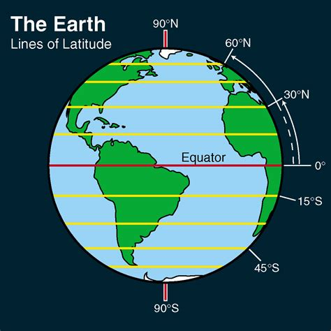 globe maps and lines of latitude ethemes geography absolute and relative location