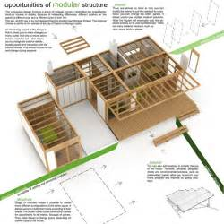 25 best ideas about sustainable architecture on