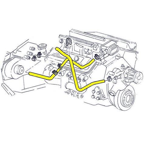 lt1 radiator hose diagram lt1 coolant hose diagram wiring diagram with description