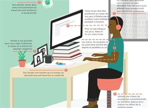 comment organiser bureau comment organiser votre bureau pour 234 tre le plus productif