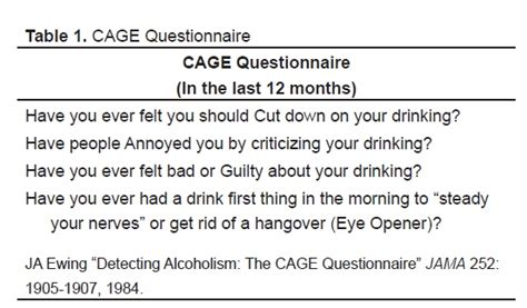Printable Cage Questionnaire | the basics of alcohol screening brief intervention and